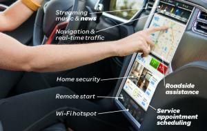 connected_car_interior_graphic-800x509