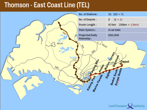 Thomson-East Coast Line
